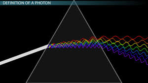 what is a photon definition energy wavelength lesson transcript study com