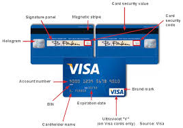 How To Authenticate Credit Cards In Face To Face Transactions