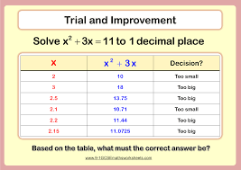 trial and improvement worksheets