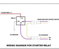 wiring starter relay diagram simple addition of a relay to a 240z wiring starter relay diagram best ignition relay wiring diagram kiosystems me rh kiosystems me starter switch