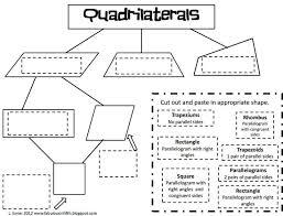 Quadrilateral Flow Chart Blank Pin On School Math Ideas