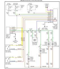 subaru forester wiring diagram wiring diagrams forester wiring diagram ladder diagrams gsmx co throughout 1998 subaru