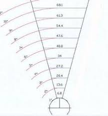 Segmented Turning Chart Printable Segment Calculator In 2019 Wood Turning