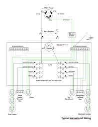 generic boat wiring diagram generic image wiring generic boat wiring diagram by silvertip image collection on generic boat wiring diagram