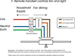 fasco fan wiring diagrams wiring diagrams fasco motor catalog at Fasco Fan Motor Wiring Diagram