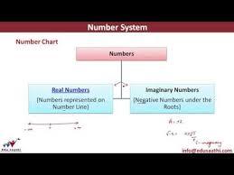 Videos Matching Classification Chart Revolvy