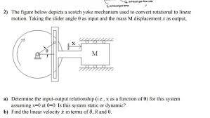 Solved 2 The Figure Below Depicts A Scotch Yoke Mechanis