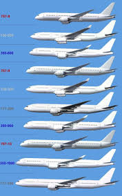 Airbus A350 Boeing 787 Vs Airbus A330 Boeing 777