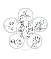 Muslim Coloring Pages Coloring Pages Printable New Kids Page Is