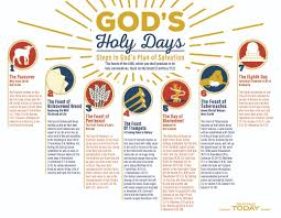 Infographic Gods Holy Days Steps In Gods Plan Of