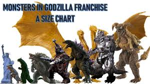 Godzilla Chart All Monsters In The Godzilla Franchise A Size Comparison
