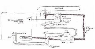 gas burner schematic wiring diagram fascinating gas burner schematic wiring diagram datasource gas burner schematic