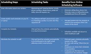 Online Work Schedule Online Schedule What Time Do I Work
