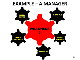 strengths and weaknesses  example a health issue 20 21 21 weakness