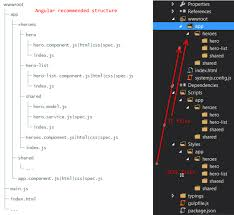 asp.net core, angular2: should wwwroot folder contains scss and ...
