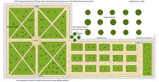 Layout Of Kitchen Garden Mass Renaissance Center Garden Project In Partnership With The