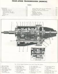 similiar muncie speed schematic keywords muncie 4 speed transmission diagram car tuning