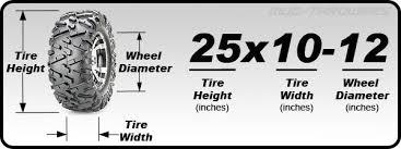 Atv True Tire Height Chart Atv Tire And Wheel Application Chart Atv Tires Free