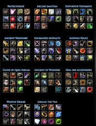 heroes and items dota intel