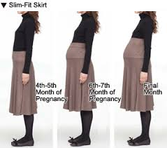 Pregnancy Stomach Size Chart Maternity Size Guide Jshoppers Com