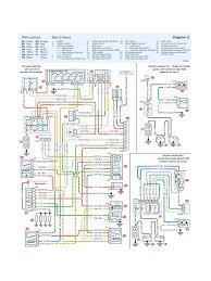 jeep cj cluster wiring related keywords suggestions jeep cj cluster furthermore 1975 jeep cj5 dash together under wiring