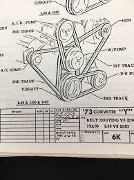 1974 corvette 350 engine diagram wiring diagram rows 1974 corvette 350 engine diagram wiring diagrams 1974 corvette 350 engine diagram
