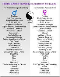 Taoism Life Chart Pin By Joanie Barnett On Y Ideas Yin Yang Meaning Yin