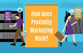 Proximity Marketing What Is Proximity Marketing And How Does It Work Beaconstac