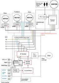 strong backup sources for door sprinklers automatic pressure during normal operation equipment powered from existing power grid are backed up the wiring diagram shows that the existing power grid is routed to the