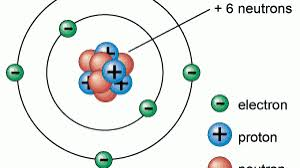 Structure Of Atom Atom Structure Universe Today