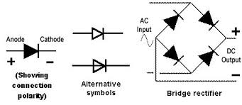 showing post media for diode schematic symbol symbolsnet com diode electrical symbol jpg 470x204 diode schematic symbol