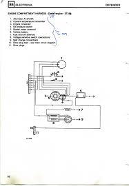 rover 3 5 v8 wiring diagram wiring diagram rover 3 5 v8 wiring diagram wiring diagram user rover 3 5 v8 wiring diagram rover 3 5 v8 wiring diagram