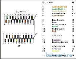 vga connector wiring diagram on vga images free download wiring Av Wiring Diagram vga connector wiring diagram 16 usb wiring diagram 15 pin vga connector wiring diagram av wiring diagram software