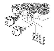 2003 gmc envoy radio wiring diagram images well 2003 gmc envoy transmission diagram 2003 image about wiring