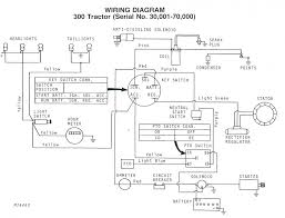 simplicity lawn tractor wiring diagram solutions
