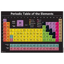 Atomic Number Chart Of Elements Periodic Table Science Poster Large Laminated Chart Teaching Elements Black Classroom Decoration Premium Educators Atomic Number Guide 18x24