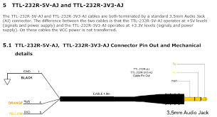 ftdi serial ttl 232 usb cable usb ttl to 2 5mm audio jack cable ftdi serial ttl 232 usb cable usb ttl to 2 5mm audio jack cable