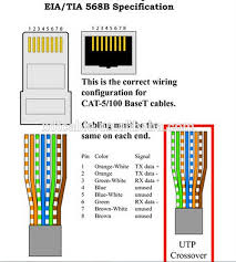 cat 6 cable wiring diagram wiring diagram and hernes rj45 cat6 wiring diagram and schematic design
