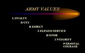 values essay honor army values essay honor