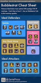Bubblestrat Legacy Pokemon Go Wiki Gamepress
