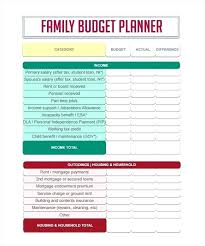 Sample Of Family Budget Monthly Expenses Excel Sheet Format Budget Family Template Best Free