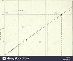 Benicia Tide Chart Fishing Used Boat Stock Photos Used Boat Stock Images Page 9 Alamy