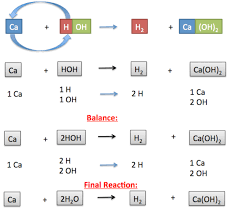 chemical reaction example 2