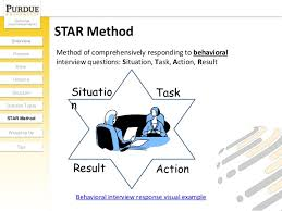 Star Approach Interview Star Interview Question Examples Magdalene Project Org