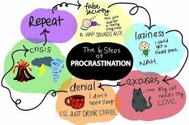 This Epic Flowchart On Procrastination Applies To Pretty