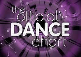 Sparktakular Ltd The Official Dance Chart