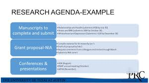 Sample Research Agenda TOOLS AND TIPS TO SUPPORT YOUR RESEARCH Ppt Download 8