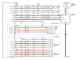 jeep patriot wiring diagram chunyan me 97 Jeep Wrangler Wiring Diagram at 2007 Jeep Wrangler Radio Wiring Diagram
