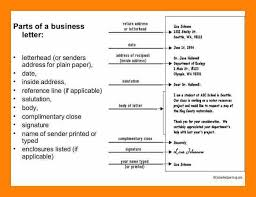 parts of a business letter parts of a business letter formation of business letter 3 638 cb