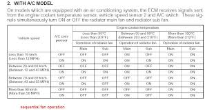 Red Dust Behind Compressor Or Poor Ac Performance Check The